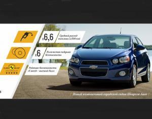 Новый Chevrolet AVEO с выгодой до 70 000 рублей, в дилерском центре «Луидор-Авто»